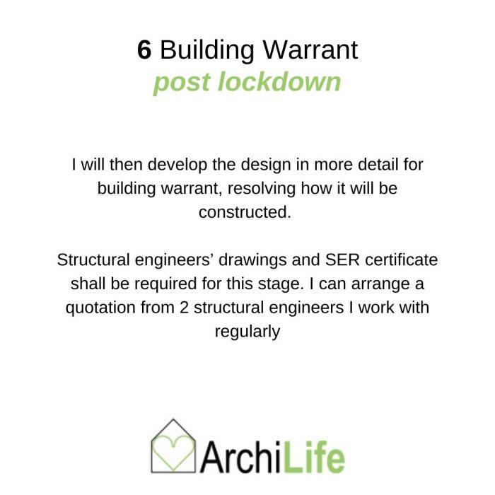 ArchiLife-Architect-lockdown-7